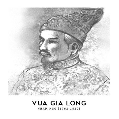 Image result for vua Gia Long Nguyen Anh
